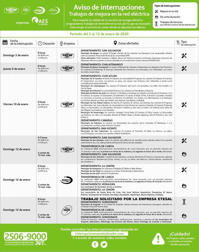 AES Pagina 03-01-20 APROBADO-01